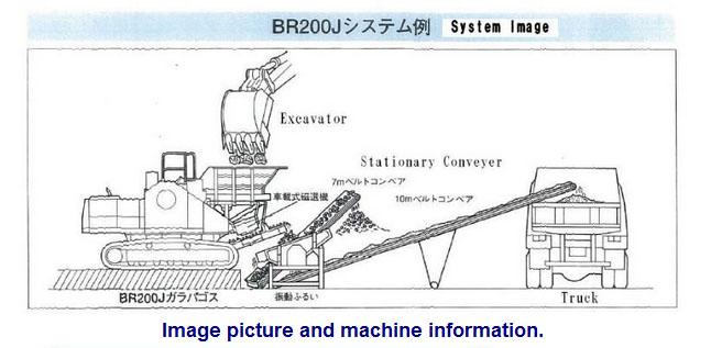 Komatsu BR200J Mobile Crusher